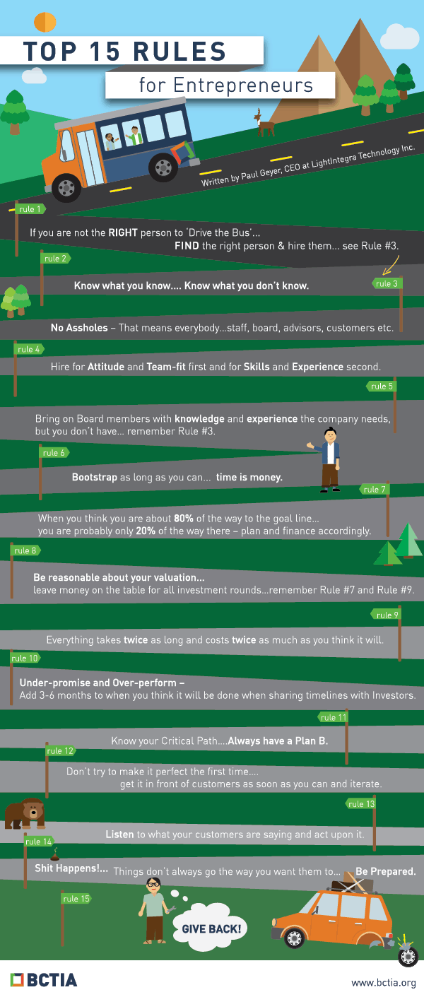 Geyer's Rules for Entrepreneurs